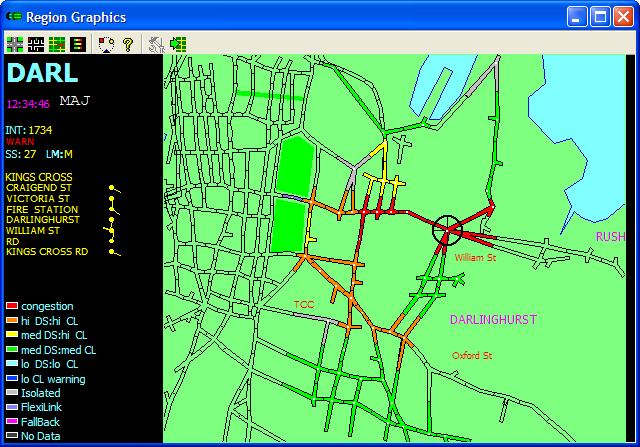 Congestion graphics