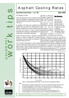 Cover of Asphalt Cooling Rates