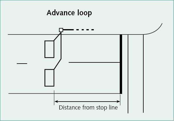 Advance loop